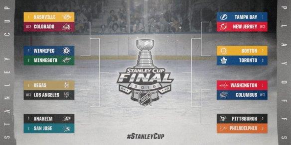 2018 Stanley Cup Playoff Bracket